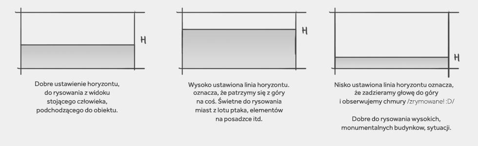 perspektywa - linie horyzontu